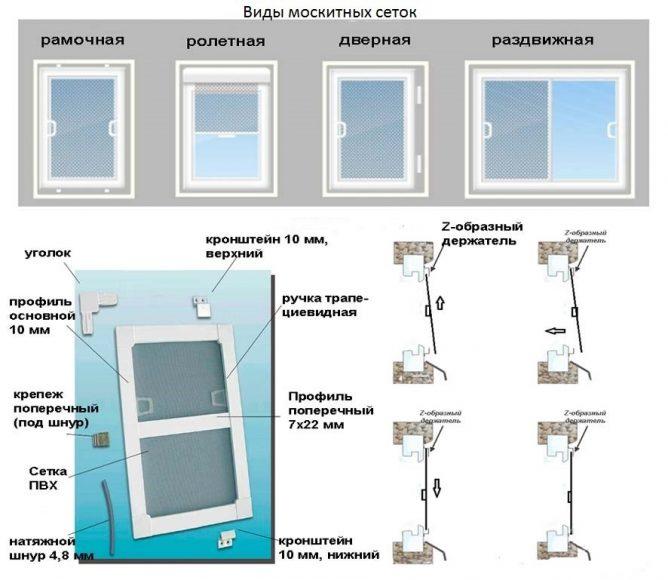 Как правильно закрепить москитную сетку на окно